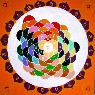 Il chakra del cuore
